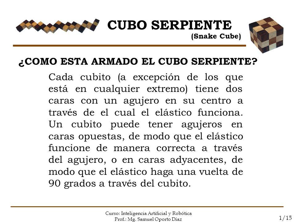 CUBO SERPIENTE (Snake Cube) Curso: Inteligencia Artificial y Robótica Prof.: Mg. Samuel Oporto Díaz 1/15 ¿COMO ESTA ARMADO EL CUBO SERPIENTE? Cada cub