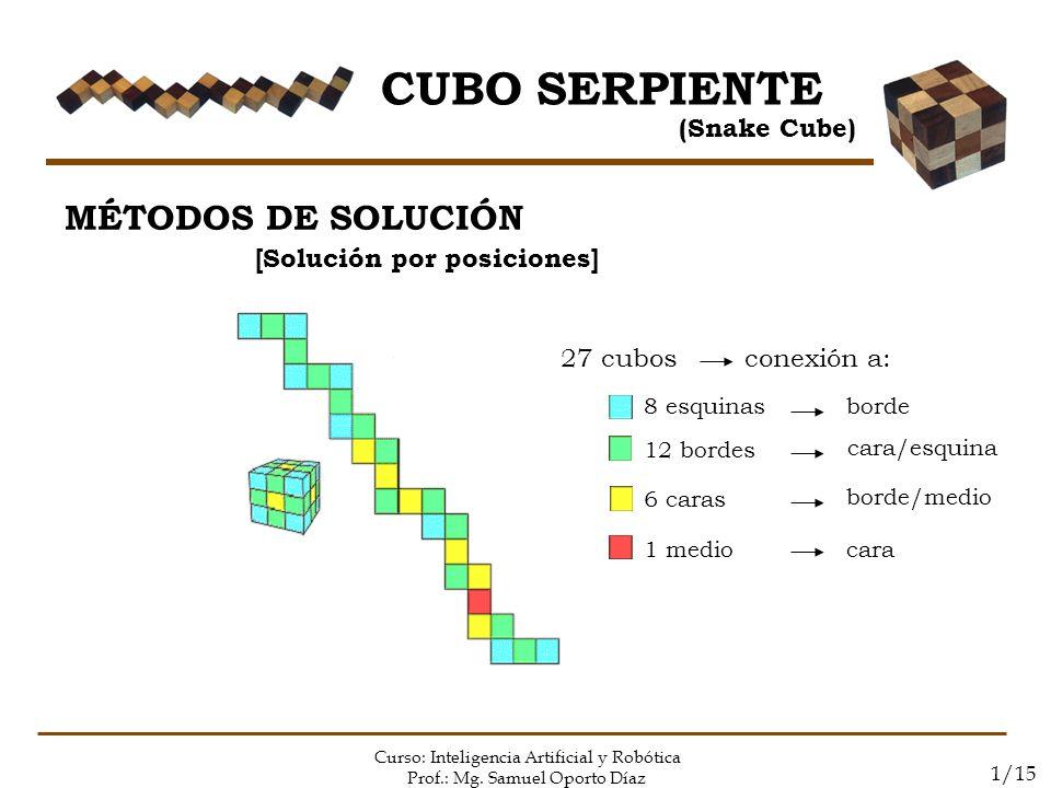 CUBO SERPIENTE (Snake Cube) Curso: Inteligencia Artificial y Robótica Prof.: Mg. Samuel Oporto Díaz 1/15 MÉTODOS DE SOLUCIÓN [Solución por posiciones]