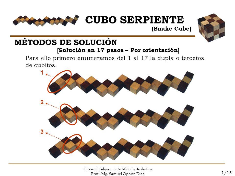 CUBO SERPIENTE (Snake Cube) Curso: Inteligencia Artificial y Robótica Prof.: Mg. Samuel Oporto Díaz 1/15 MÉTODOS DE SOLUCIÓN [Solución en 17 pasos – P