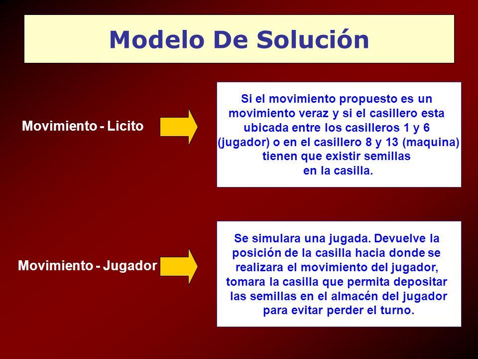 Modelo De Solución Movimiento - Licito Si el movimiento propuesto es un movimiento veraz y si el casillero esta ubicada entre los casilleros 1 y 6 (ju