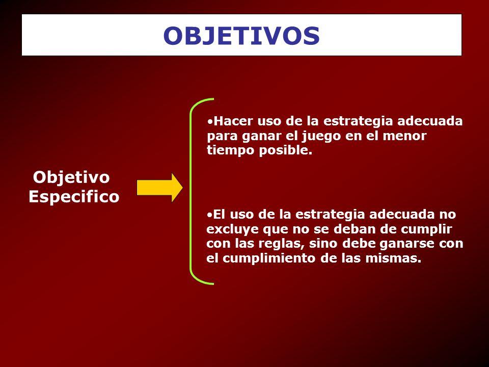 OBJETIVOS Objetivo Especifico Hacer uso de la estrategia adecuada para ganar el juego en el menor tiempo posible. El uso de la estrategia adecuada no