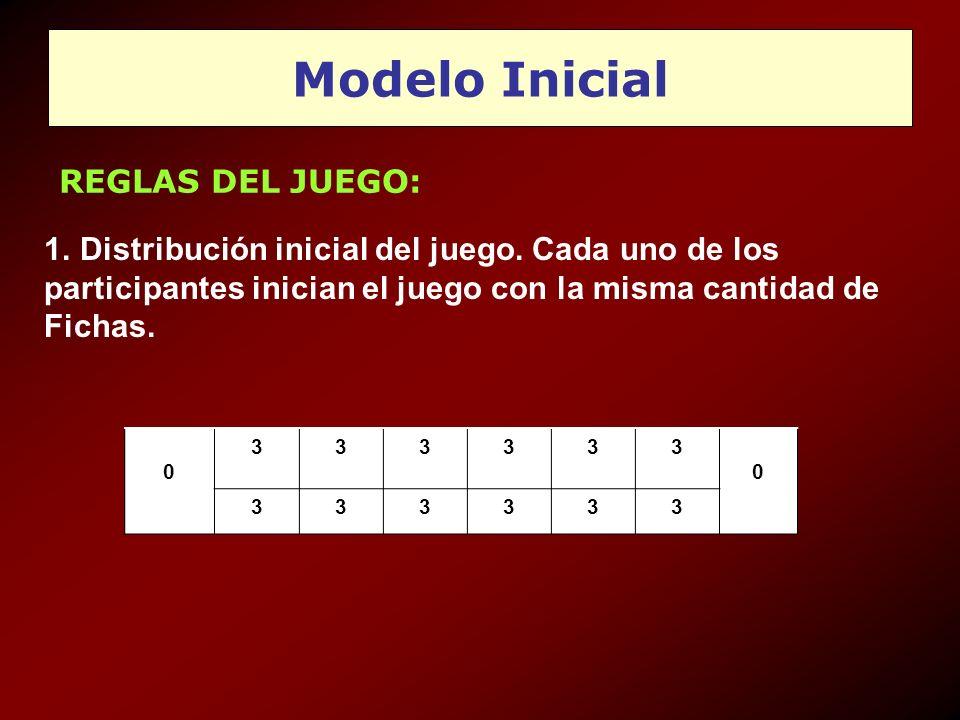 Modelo Inicial REGLAS DEL JUEGO: 1.Distribución inicial del juego. Cada uno de los participantes inician el juego con la misma cantidad de Fichas. 0 3