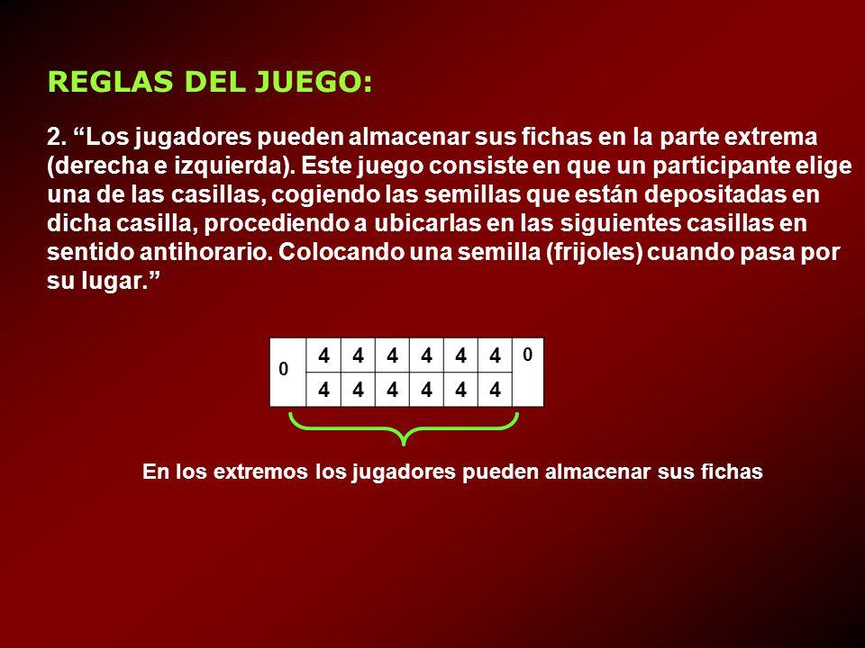 REGLAS DEL JUEGO: 3.El jugador elige una casilla como se muestra en la figura y comienza a colocar todas las semillas que tiene ese casillero en el casillero contiguo.