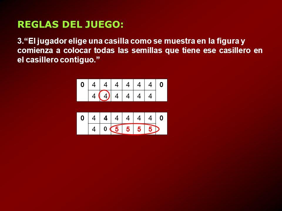 REGLAS DEL JUEGO: 3.El jugador elige una casilla como se muestra en la figura y comienza a colocar todas las semillas que tiene ese casillero en el ca