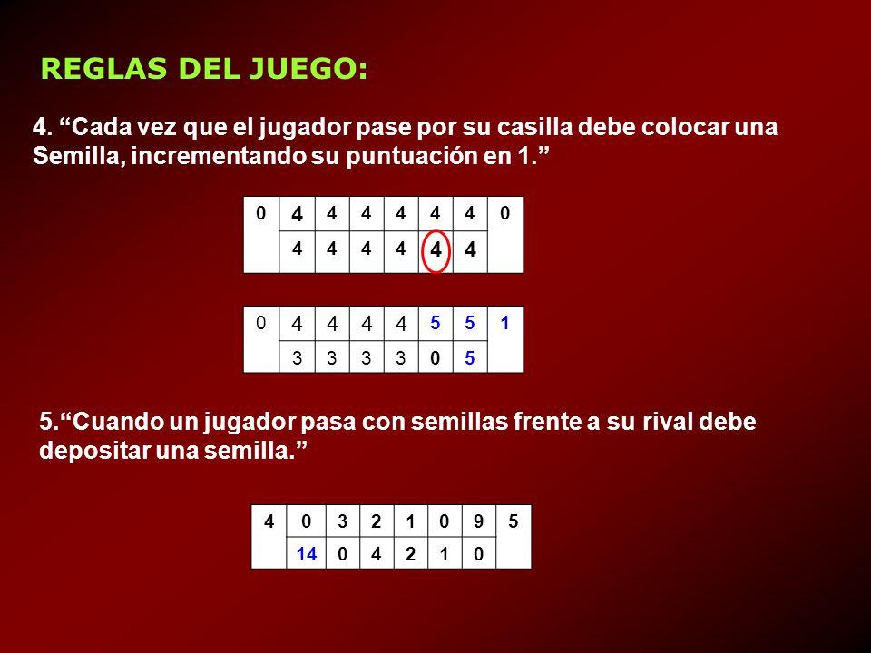 REGLAS DEL JUEGO: 4. Cada vez que el jugador pase por su casilla debe colocar una Semilla, incrementando su puntuación en 1. 0 4 444440 4444 44 0 4444