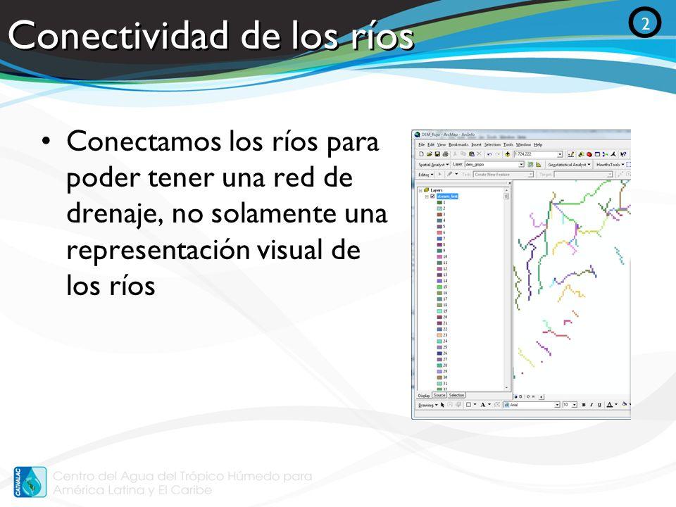 Conectividad de los ríos Conectamos los ríos para poder tener una red de drenaje, no solamente una representación visual de los ríos O 2