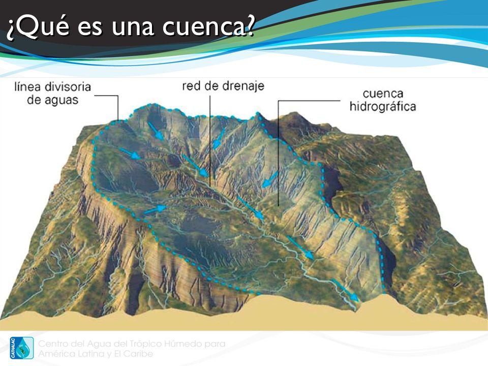 ¿Qué es una cuenca?