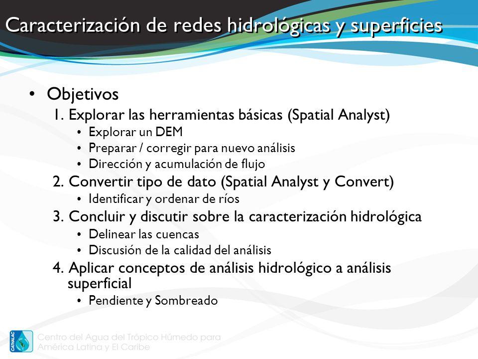 Caracterización de redes hidrológicas y superficies Objetivos 1. Explorar las herramientas básicas (Spatial Analyst) Explorar un DEM Preparar / correg
