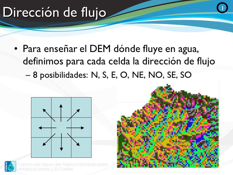 Dirección de flujo Para enseñar el DEM dónde fluye en agua, definimos para cada celda la dirección de flujo –8 posibilidades: N, S, E, O, NE, NO, SE,