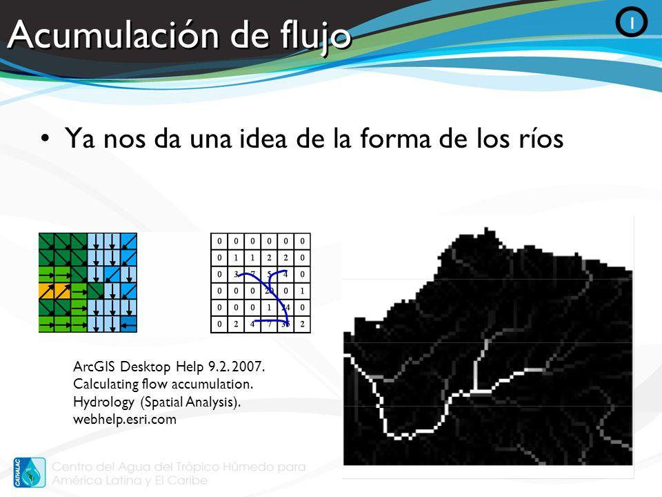 Acumulación de flujo Ya nos da una idea de la forma de los ríos ArcGIS Desktop Help 9.2. 2007. Calculating flow accumulation. Hydrology (Spatial Analy