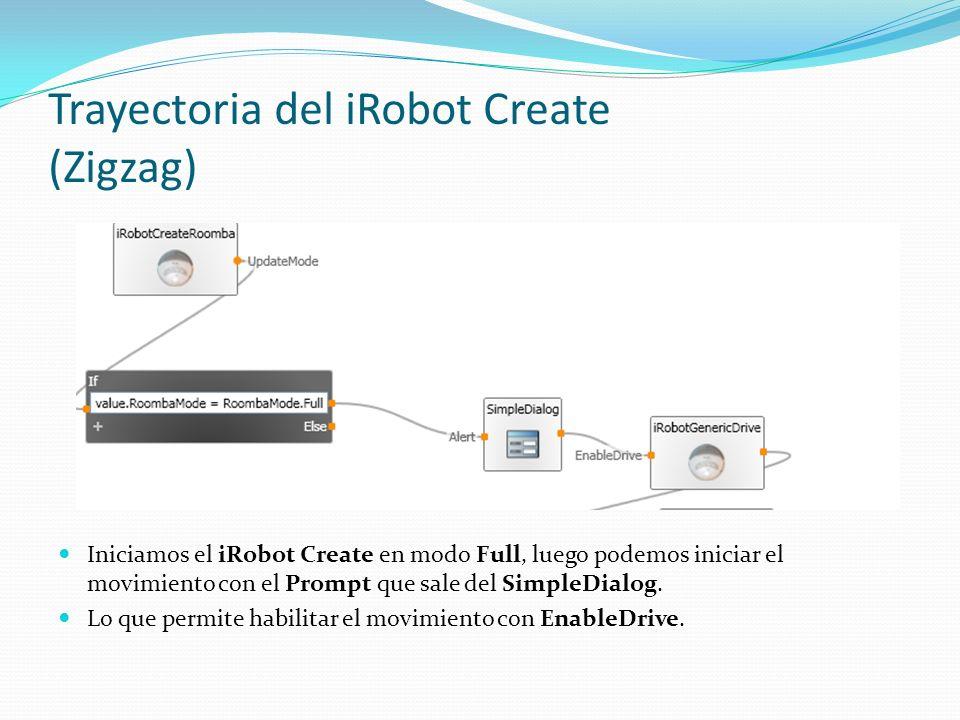Trayectoria del iRobot Create (Zigzag) Iniciamos el iRobot Create en modo Full, luego podemos iniciar el movimiento con el Prompt que sale del SimpleD