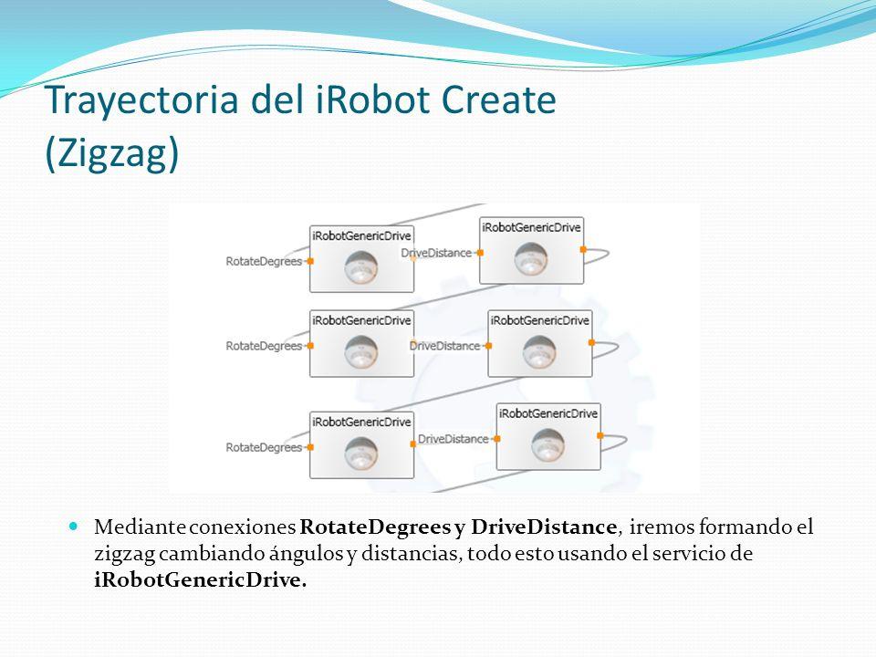 Trayectoria del iRobot Create (Zigzag) Mediante conexiones RotateDegrees y DriveDistance, iremos formando el zigzag cambiando ángulos y distancias, to