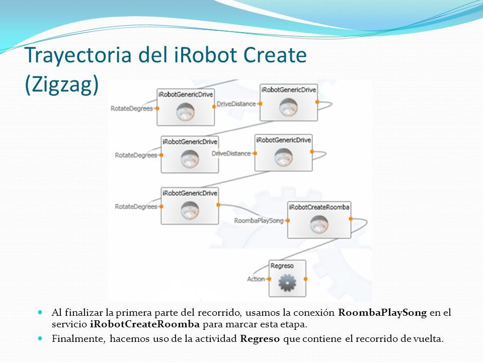 Trayectoria del iRobot Create (Zigzag) Al finalizar la primera parte del recorrido, usamos la conexión RoombaPlaySong en el servicio iRobotCreateRoomb