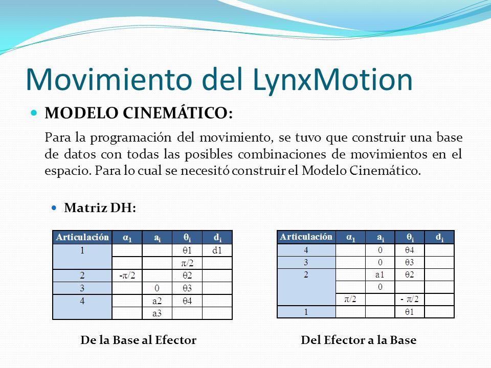 Movimiento del LynxMotion MODELO CINEMÁTICO: Para la programación del movimiento, se tuvo que construir una base de datos con todas las posibles combi