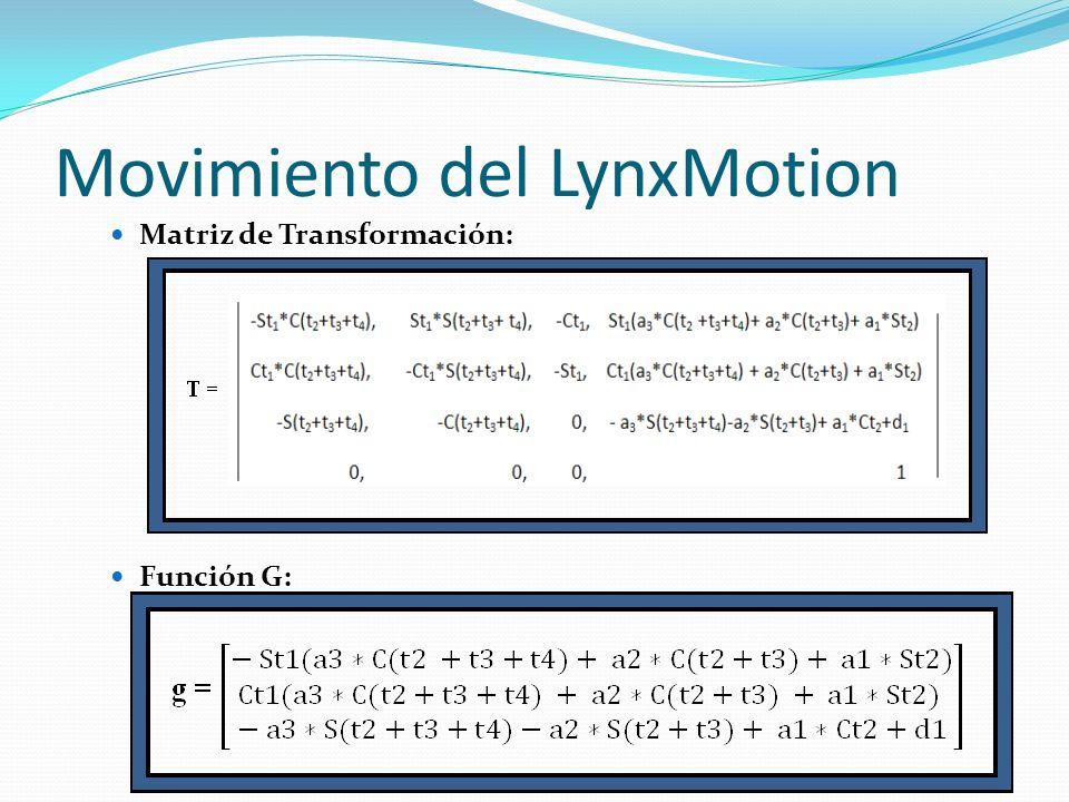 Movimiento del LynxMotion Matriz de Transformación: Función G:
