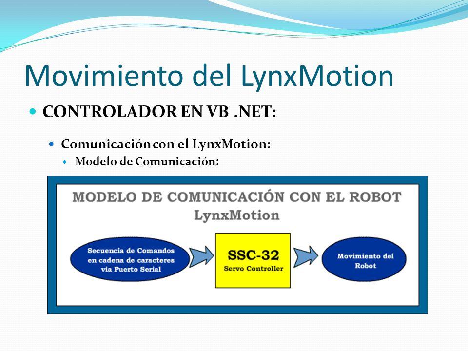 Movimiento del LynxMotion CONTROLADOR EN VB.NET: Comunicación con el LynxMotion: Modelo de Comunicación:
