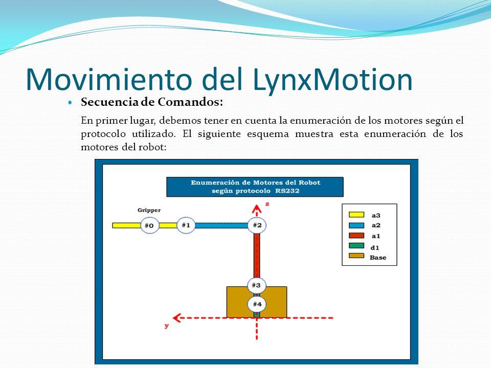 Movimiento del LynxMotion Secuencia de Comandos: En primer lugar, debemos tener en cuenta la enumeración de los motores según el protocolo utilizado.