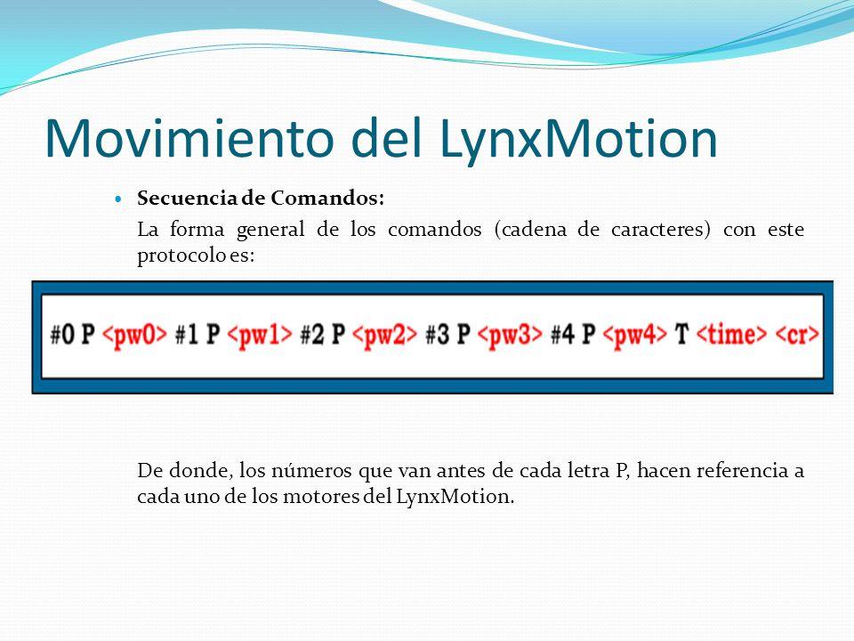 Movimiento del LynxMotion Secuencia de Comandos: La forma general de los comandos (cadena de caracteres) con este protocolo es: De donde, los números