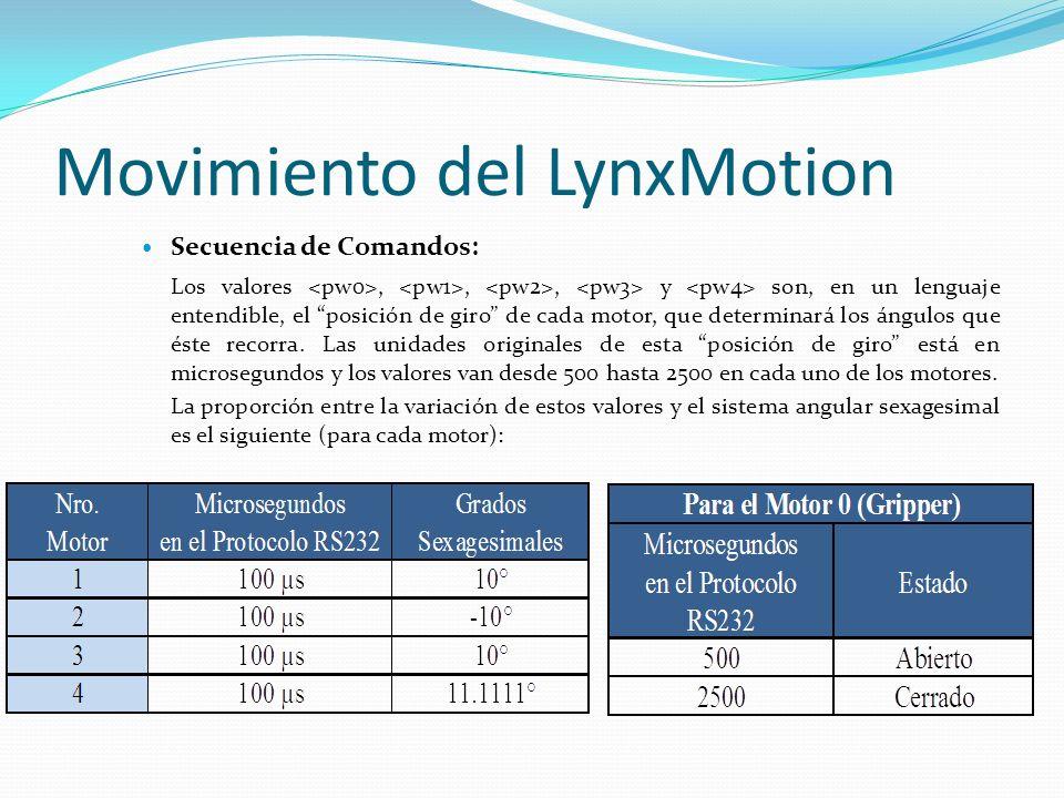 Movimiento del LynxMotion Secuencia de Comandos: Los valores,,, y son, en un lenguaje entendible, el posición de giro de cada motor, que determinará l
