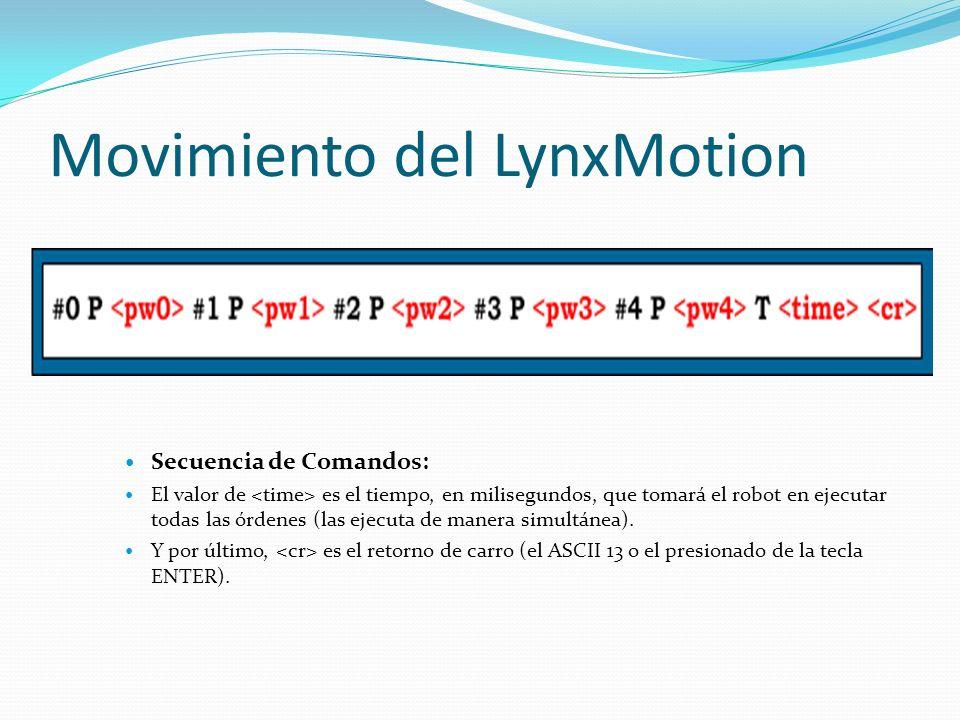 Movimiento del LynxMotion Secuencia de Comandos: El valor de es el tiempo, en milisegundos, que tomará el robot en ejecutar todas las órdenes (las eje