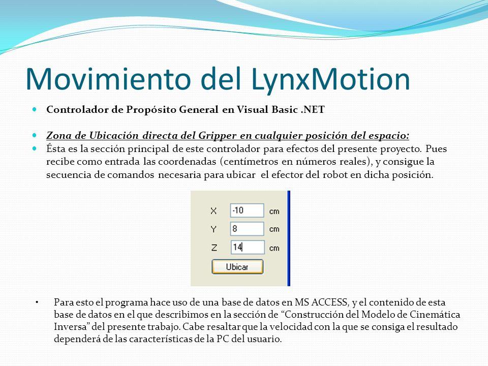 Movimiento del LynxMotion Controlador de Propósito General en Visual Basic.NET Zona de Ubicación directa del Gripper en cualquier posición del espacio