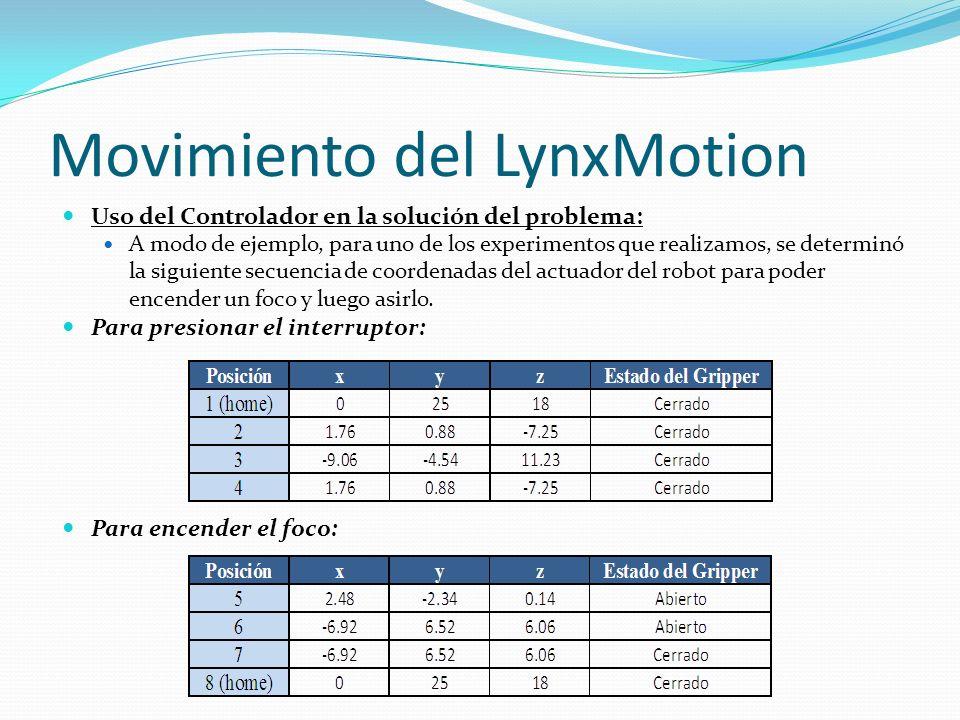 Movimiento del LynxMotion Uso del Controlador en la solución del problema: A modo de ejemplo, para uno de los experimentos que realizamos, se determin
