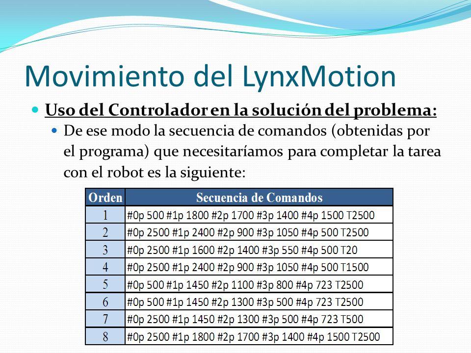 Movimiento del LynxMotion Uso del Controlador en la solución del problema: De ese modo la secuencia de comandos (obtenidas por el programa) que necesi
