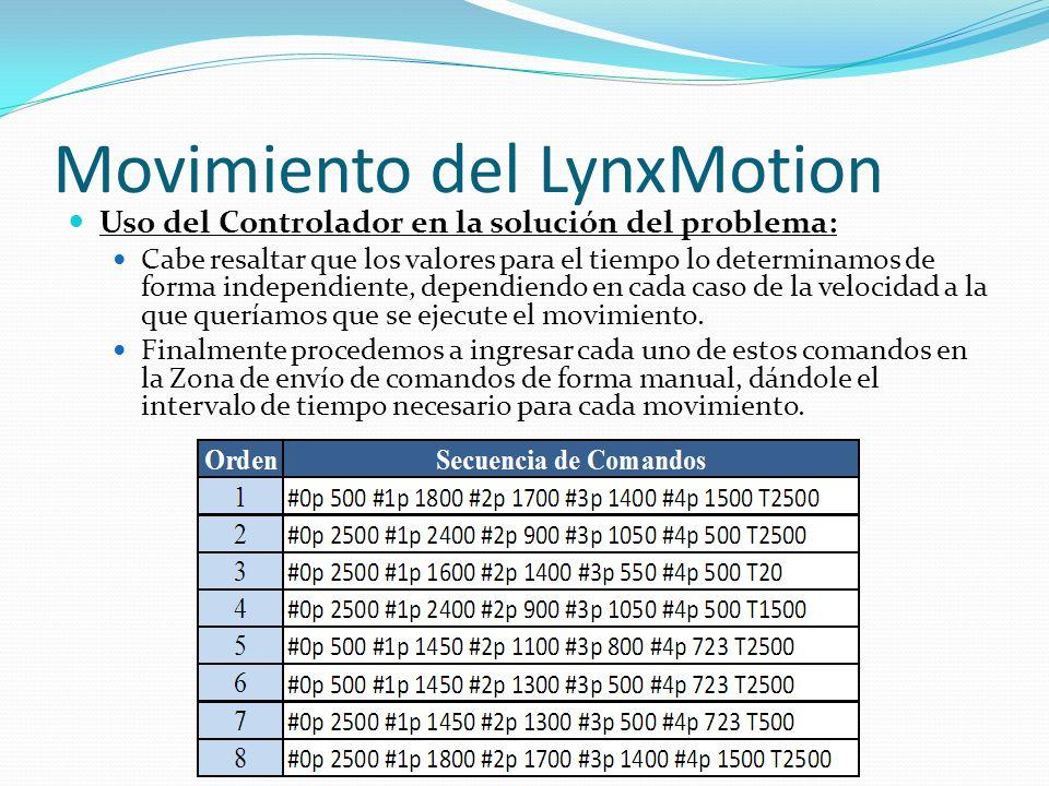Movimiento del LynxMotion Uso del Controlador en la solución del problema: Cabe resaltar que los valores para el tiempo lo determinamos de forma indep