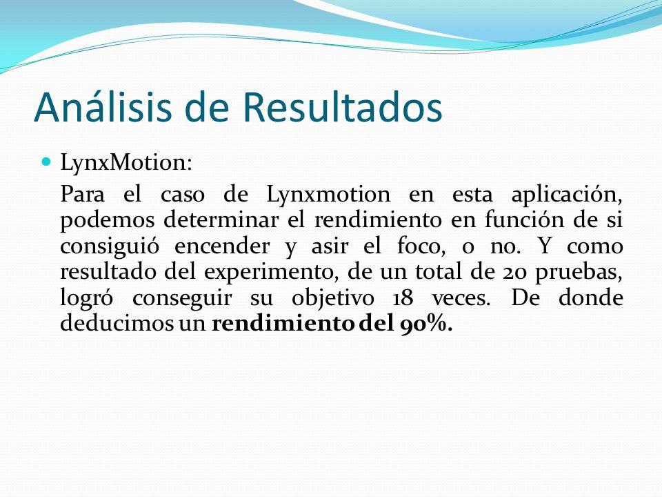 Análisis de Resultados LynxMotion: Para el caso de Lynxmotion en esta aplicación, podemos determinar el rendimiento en función de si consiguió encende