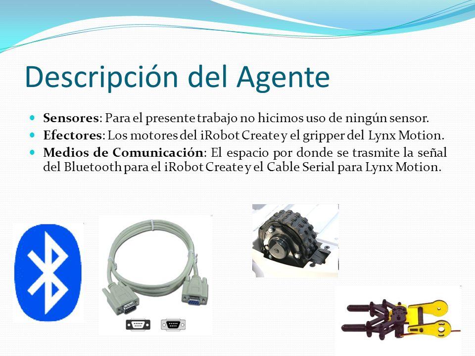 Descripción del Agente Sensores: Para el presente trabajo no hicimos uso de ningún sensor. Efectores: Los motores del iRobot Create y el gripper del L