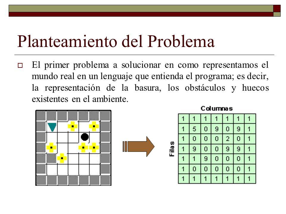 Planteamiento del Problema El primer problema a solucionar en como representamos el mundo real en un lenguaje que entienda el programa; es decir, la r