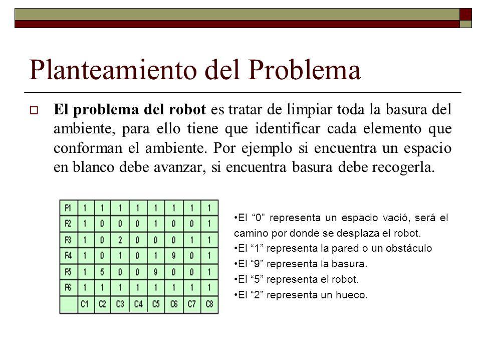 Planteamiento del Problema El problema del robot es tratar de limpiar toda la basura del ambiente, para ello tiene que identificar cada elemento que c
