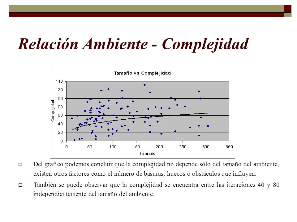 Relación Ambiente - Complejidad Del grafico podemos concluir que la complejidad no depende sólo del tamaño del ambiente, existen otros factores como e