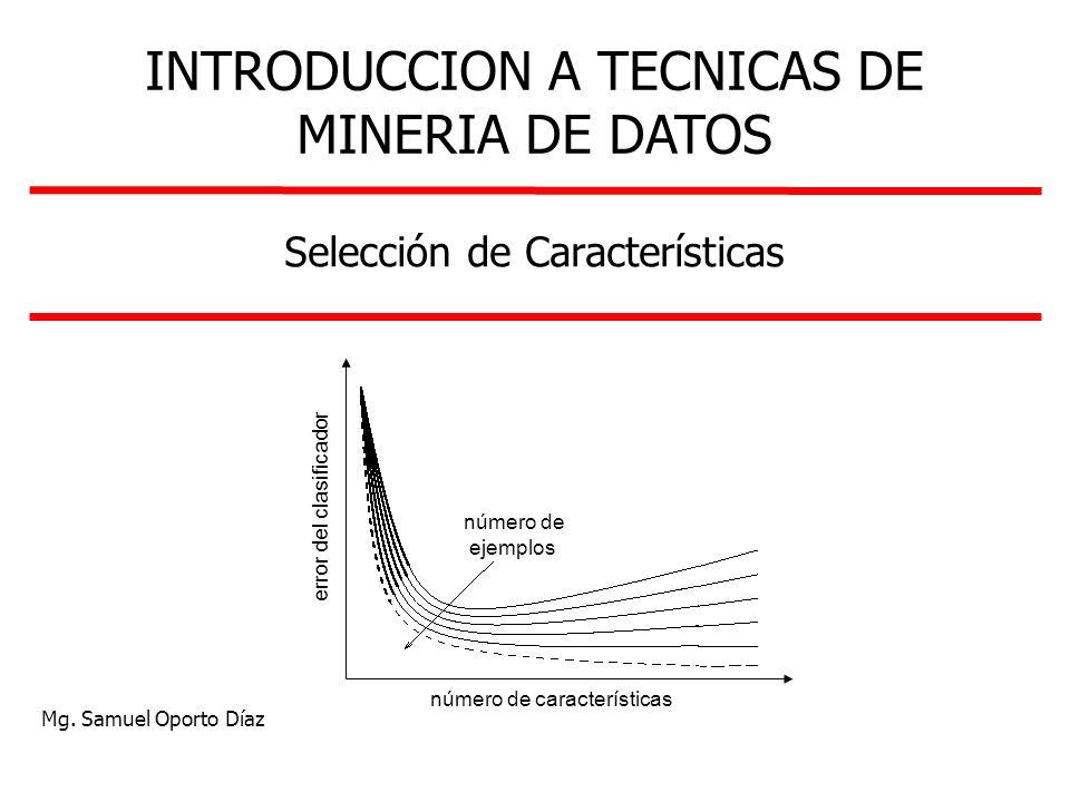 Selección de Características INTRODUCCION A TECNICAS DE MINERIA DE DATOS Mg. Samuel Oporto Díaz error del clasificador número de características númer