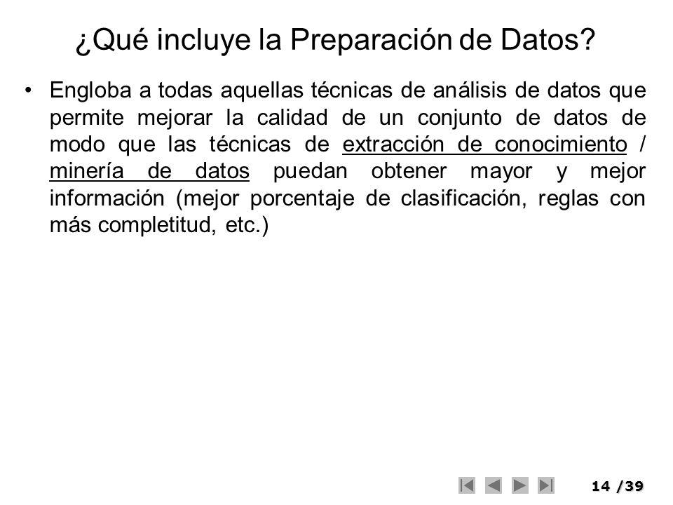 14/39 ¿Qué incluye la Preparación de Datos? Engloba a todas aquellas técnicas de análisis de datos que permite mejorar la calidad de un conjunto de da