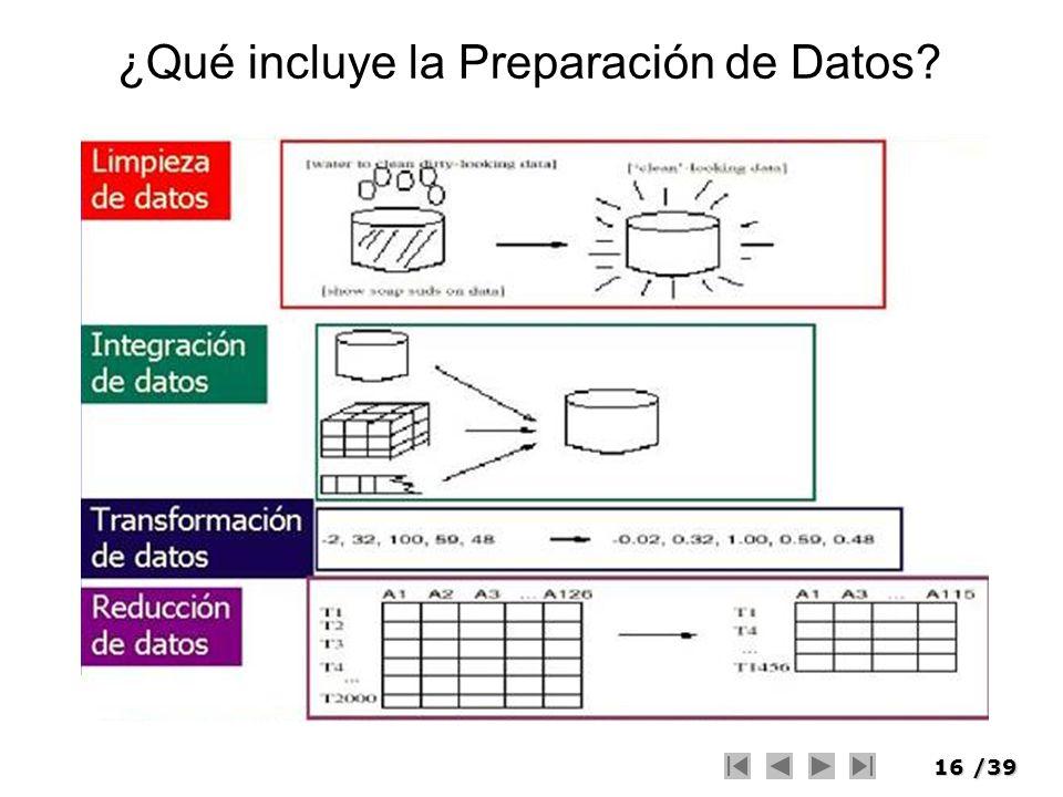 16/39 ¿Qué incluye la Preparación de Datos?