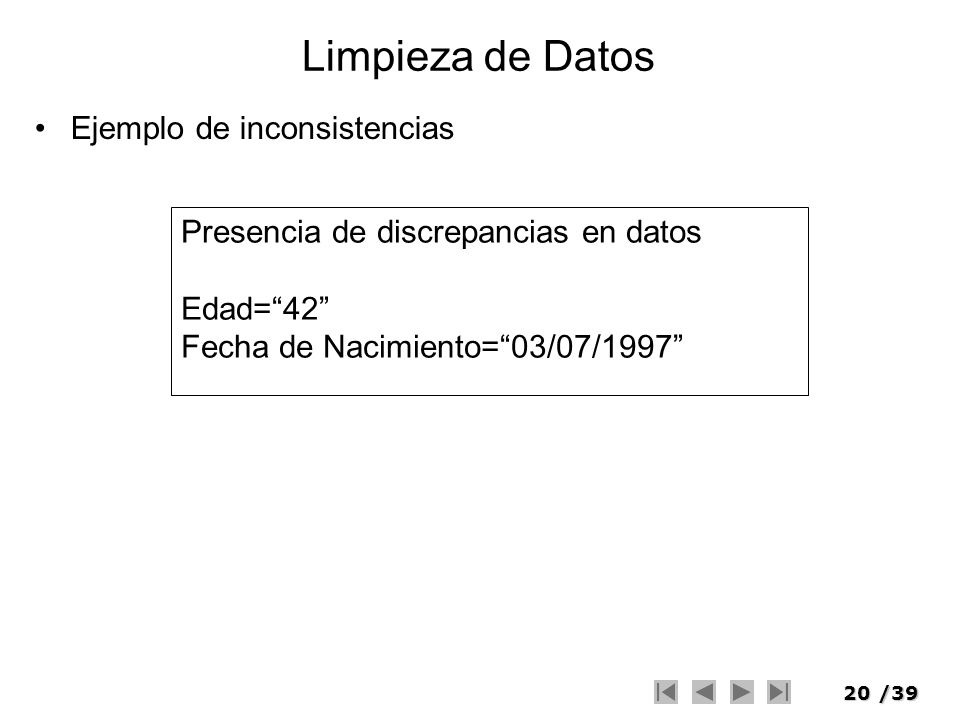 20/39 Limpieza de Datos Ejemplo de inconsistencias Presencia de discrepancias en datos Edad=42 Fecha de Nacimiento=03/07/1997