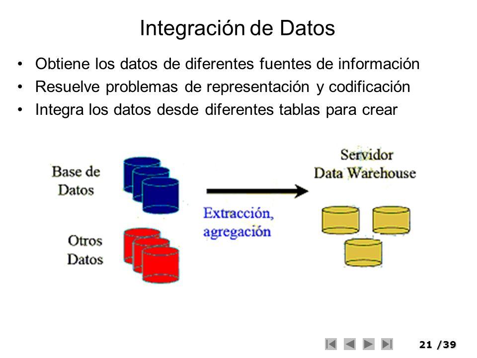 21/39 Integración de Datos Obtiene los datos de diferentes fuentes de información Resuelve problemas de representación y codificación Integra los dato