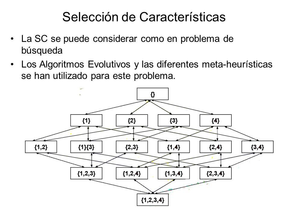 Selección de Características La SC se puede considerar como en problema de búsqueda Los Algoritmos Evolutivos y las diferentes meta-heurísticas se han