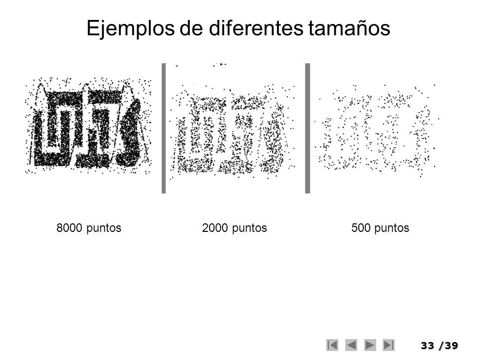 33/39 Ejemplos de diferentes tamaños 8000 puntos 2000 puntos 500 puntos