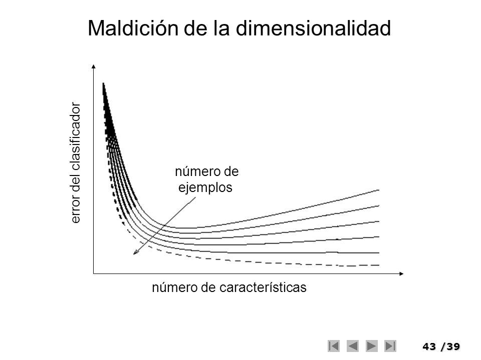 43/39 Maldición de la dimensionalidad error del clasificador número de características número de ejemplos