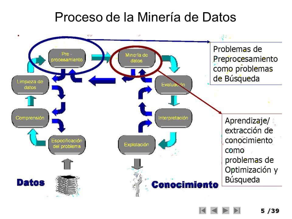 6/39 Proceso de Minería de Datos Pre-procesamiento.