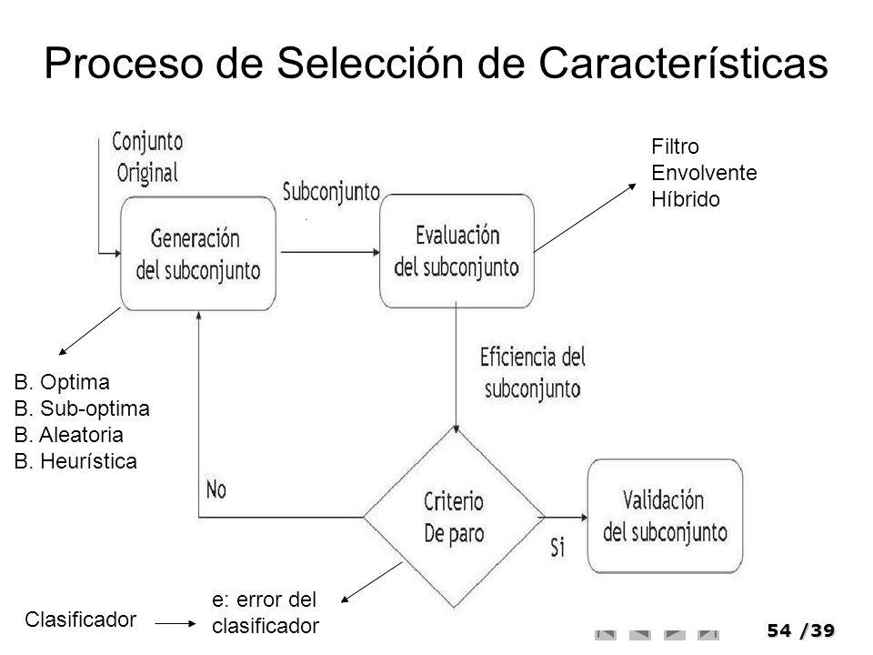 54/39 Proceso de Selección de Características Filtro Envolvente Híbrido e: error del clasificador B. Optima B. Sub-optima B. Aleatoria B. Heurística C