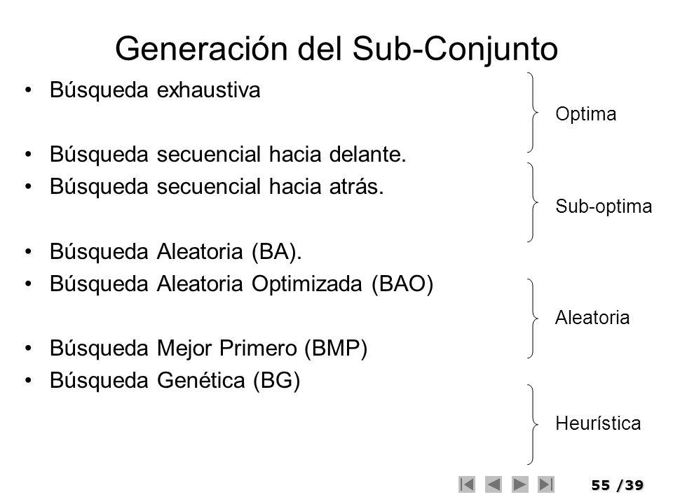 55/39 Generación del Sub-Conjunto Búsqueda exhaustiva Búsqueda secuencial hacia delante. Búsqueda secuencial hacia atrás. Búsqueda Aleatoria (BA). Bús