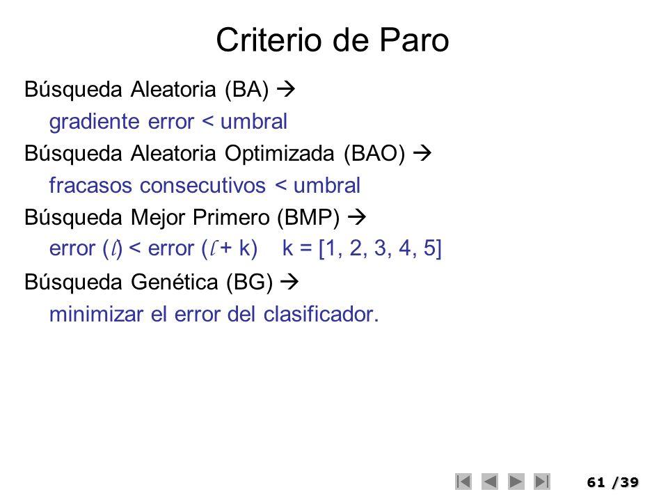 61/39 Criterio de Paro Búsqueda Aleatoria (BA) gradiente error < umbral Búsqueda Aleatoria Optimizada (BAO) fracasos consecutivos < umbral Búsqueda Me