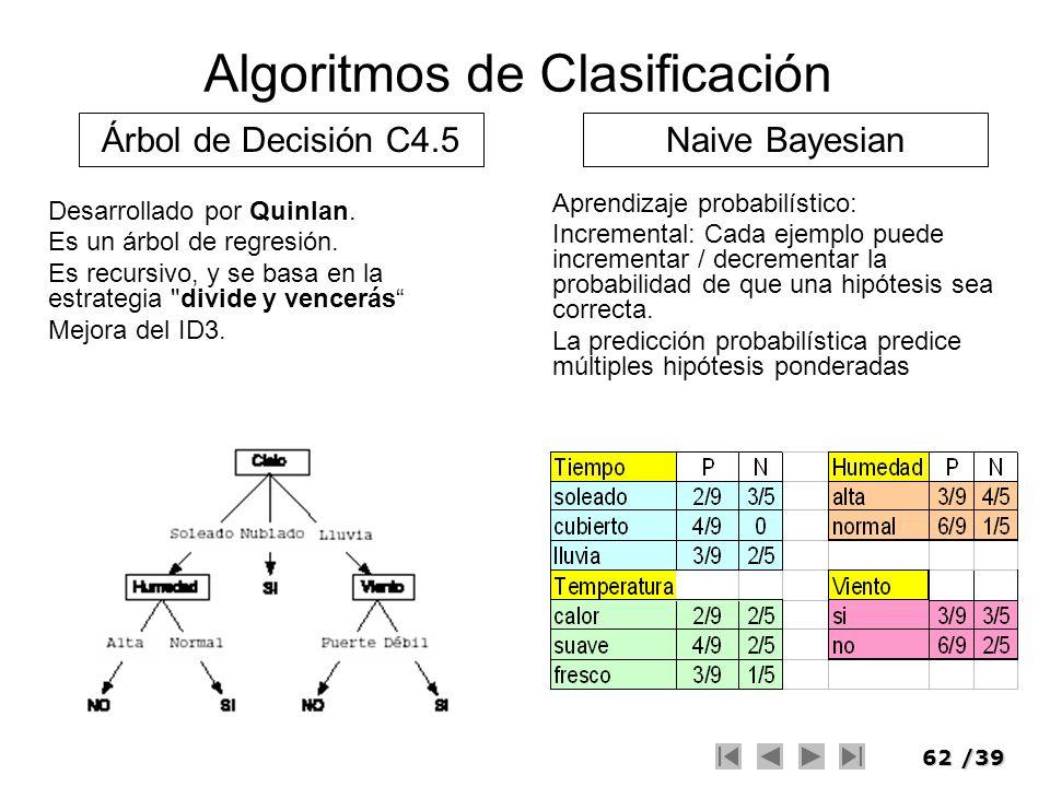 62/39 Algoritmos de Clasificación Desarrollado por Quinlan. Es un árbol de regresión. Es recursivo, y se basa en la estrategia
