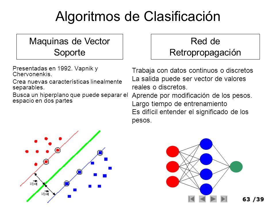 63/39 Algoritmos de Clasificación Presentadas en 1992. Vapnik y Chervonenkis. Crea nuevas características linealmente separables. Busca un hiperplano