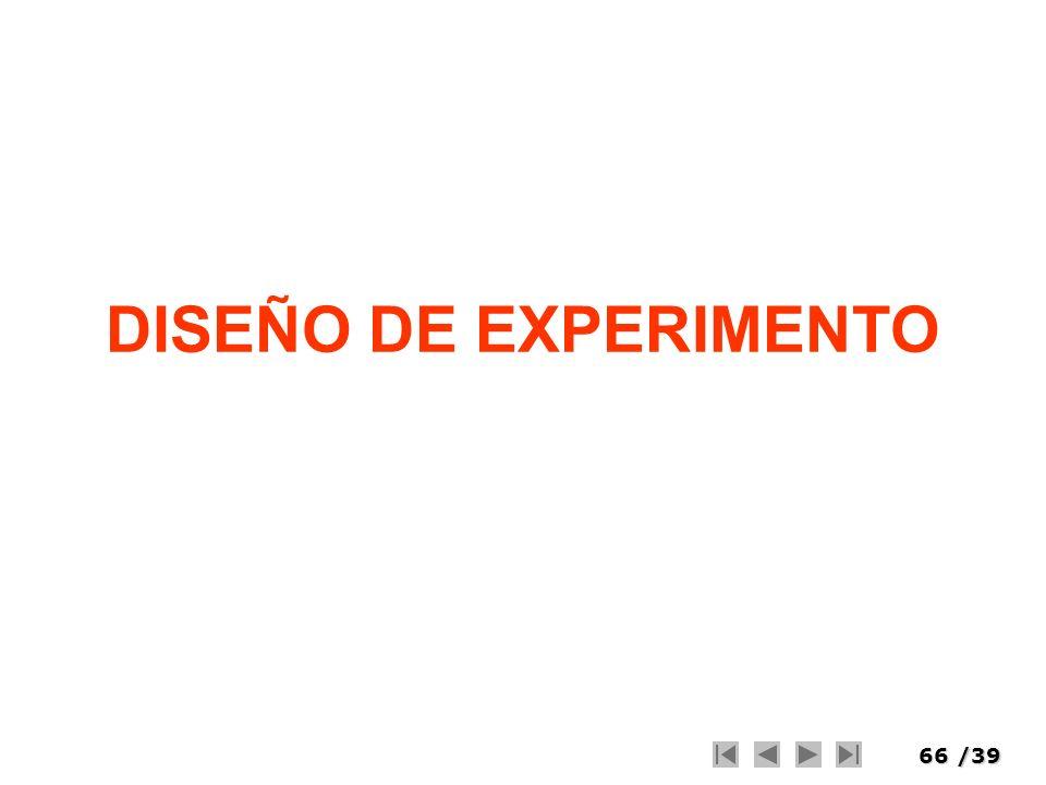 66/39 DISEÑO DE EXPERIMENTO