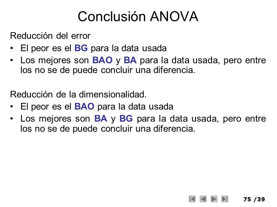 75/39 Conclusión ANOVA Reducción del error El peor es el BG para la data usada Los mejores son BAO y BA para la data usada, pero entre los no se de pu