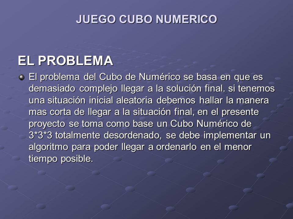JUEGO CUBO NUMERICO EL PROBLEMA El problema del Cubo de Numérico se basa en que es demasiado complejo llegar a la solución final. si tenemos una situa